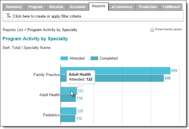 Program Activity by Specialty Report